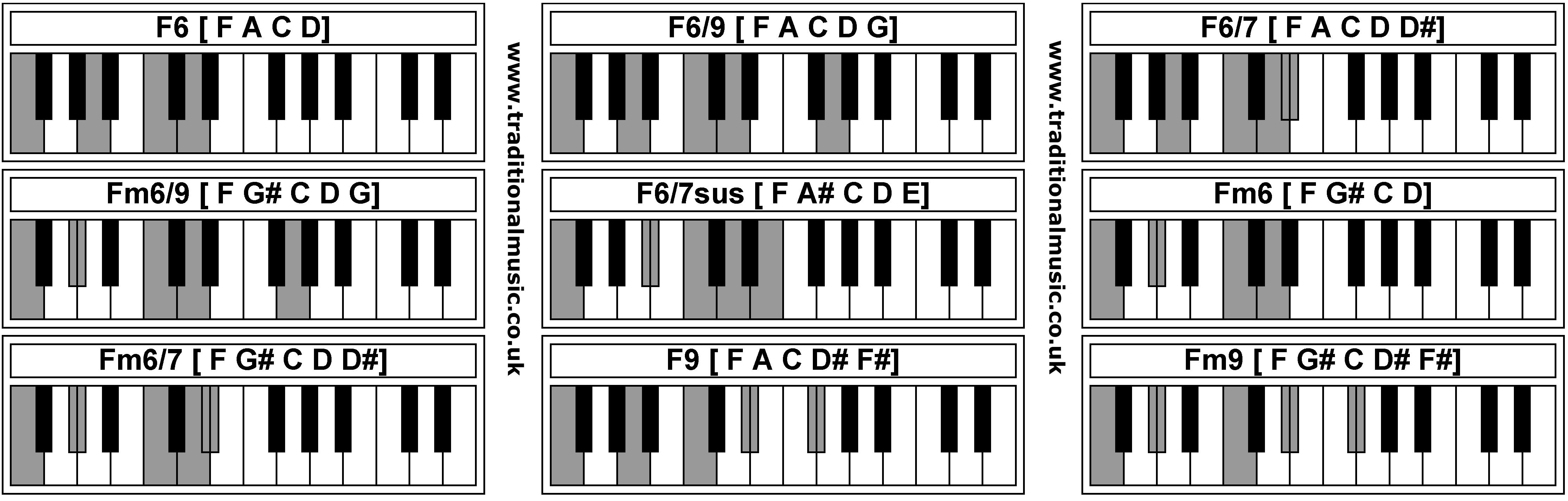 F M Piano Chord Fm Heliographru