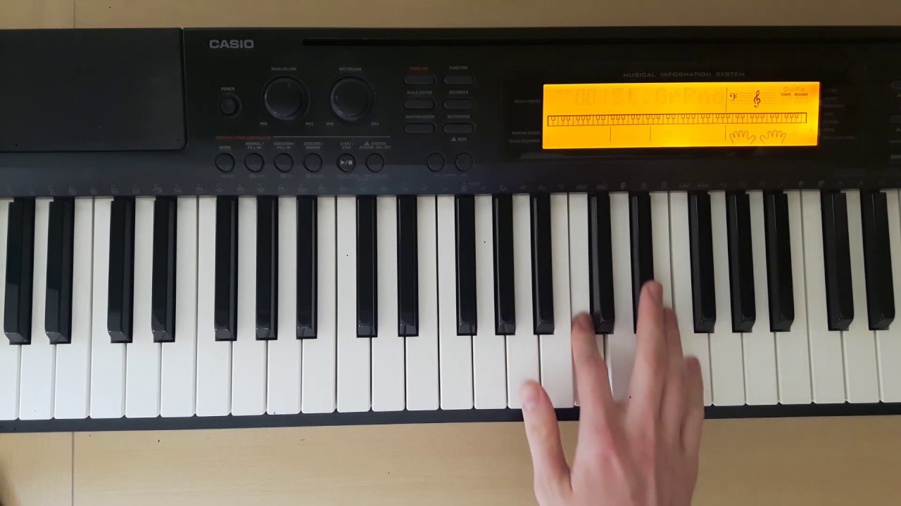 F M Piano Chord Fm Piano Chords How To Play