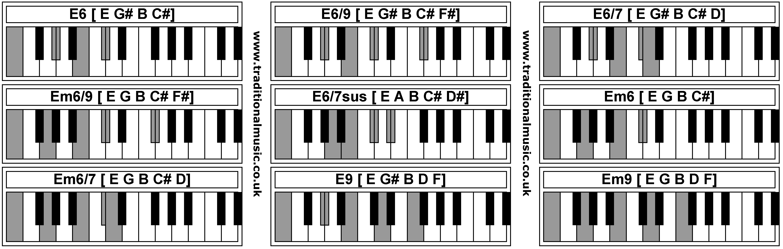 F M Piano Chord Piano Chords E6 E69 E67 Em69 E67sus Em6 Em67 E9 Em9