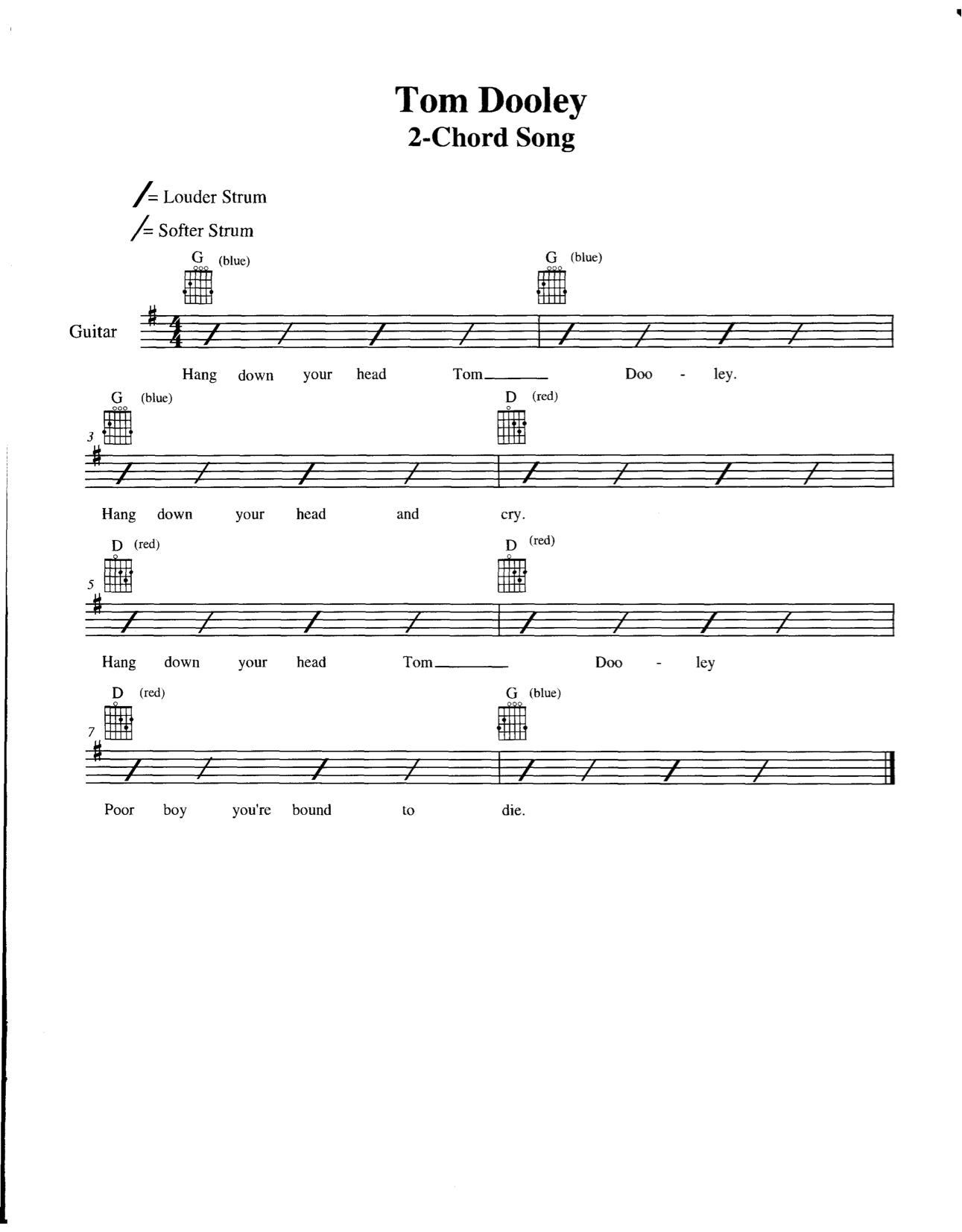 Four Chord Song 4 Lesson Two Chord Song Tom Dooley Chord Buddy Europe Learn To