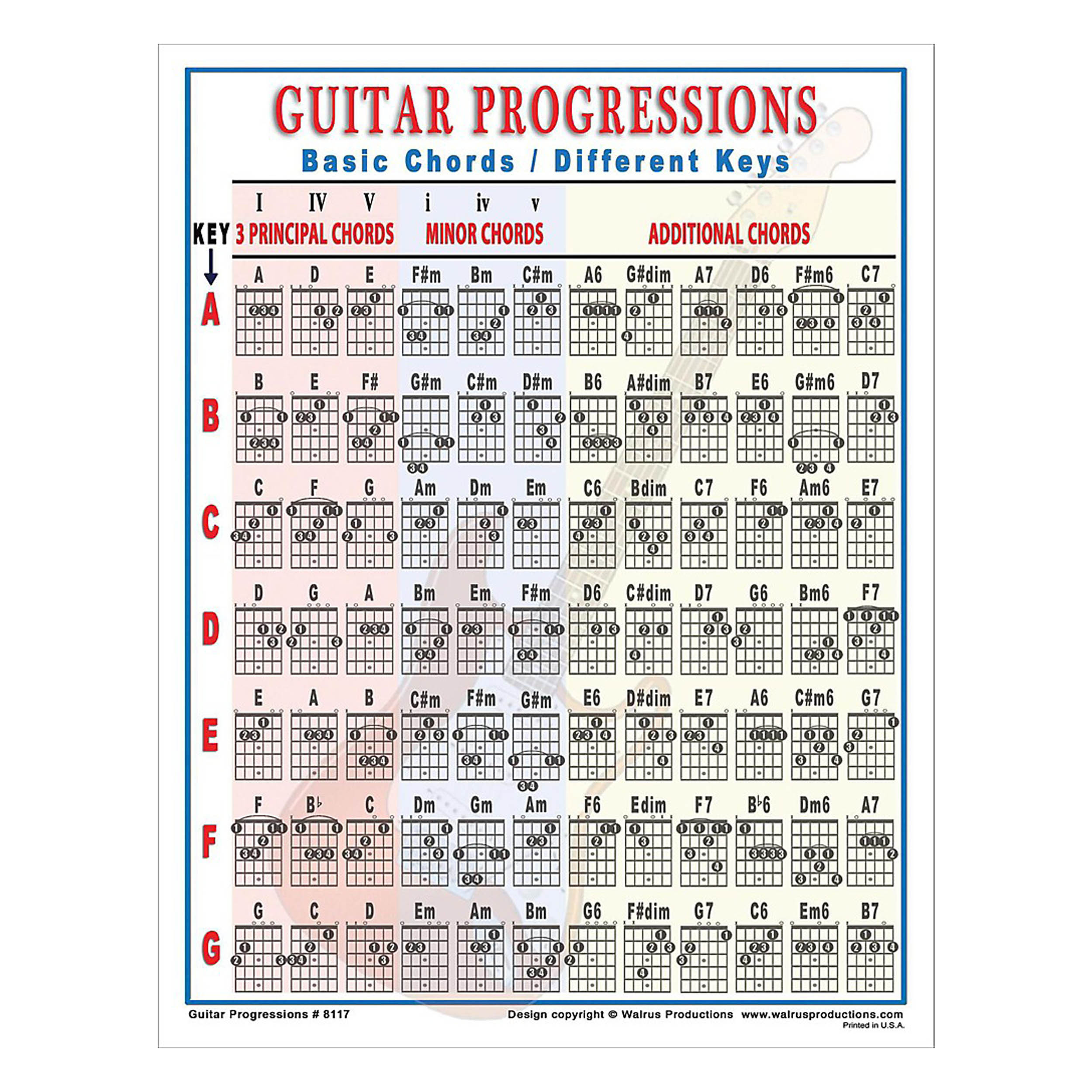 Guitar Chords Chart Details About Walrus Productions Guitar Progressions Chord Chart