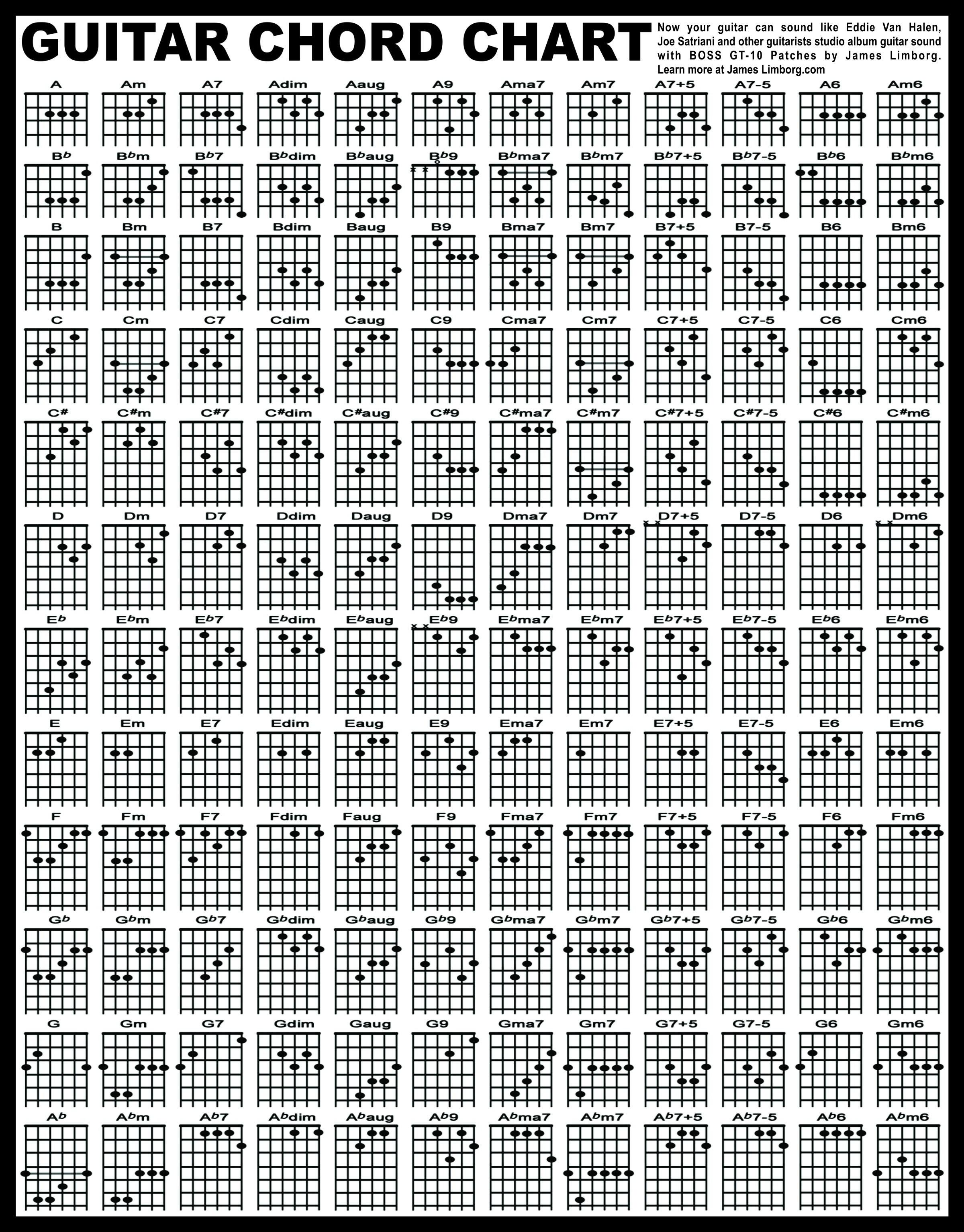 Guitar Chords Chart Guitar Bar Chords Chart Pdf Yederberglauf Verband