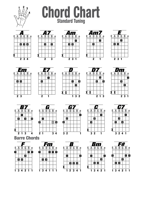 Guitar Chords Chart Guitar Cjords Charts Printable Activity Shelter