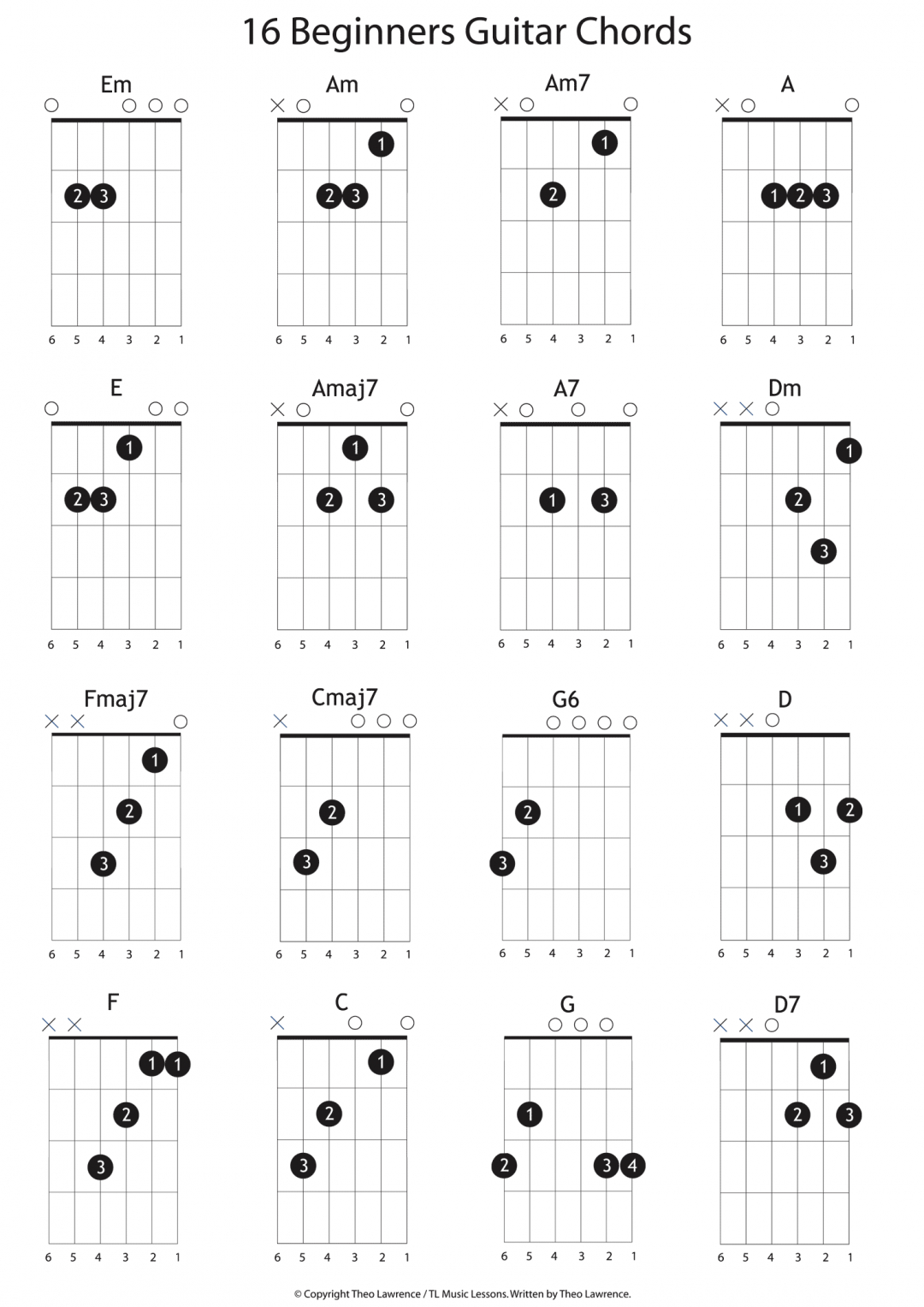 Guitar Chords For Beginners 16 Beginners Guitar Chords Learn Guitar For Free