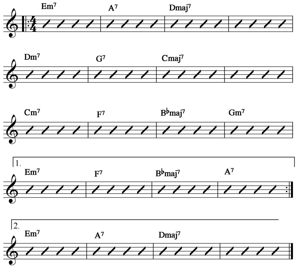 Guitar Chords For Beginners Beginner Jazz Guitar Chords Guide Jamie Holroyd Guitar Jamie