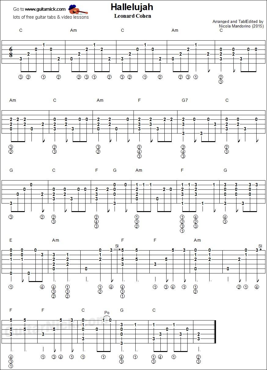 Hallelujah Ukulele Chords How To Play Hallelujah On The Ukulele Lovely Hallelujah Fingerstyle