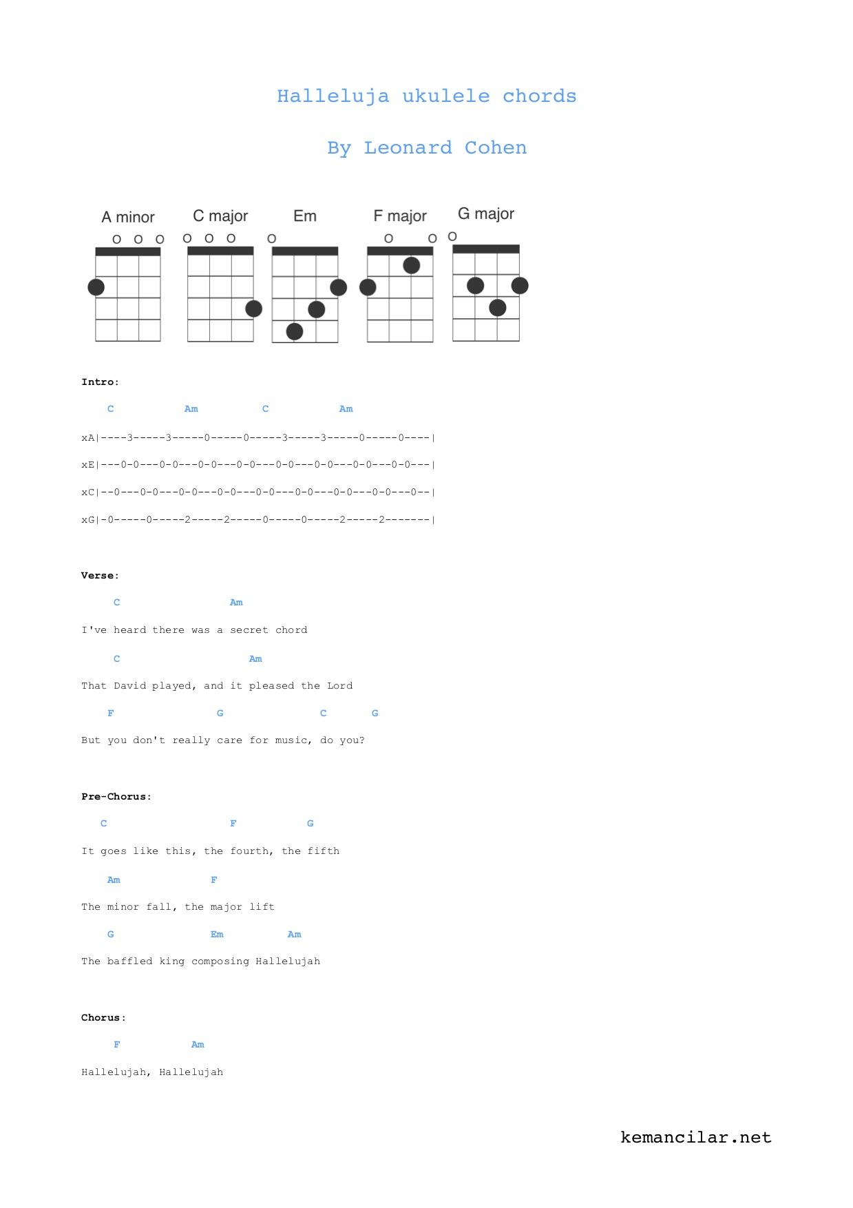 House Of Gold Ukulele Chords Halleluja Ukulele Chords Free Sheet Music
