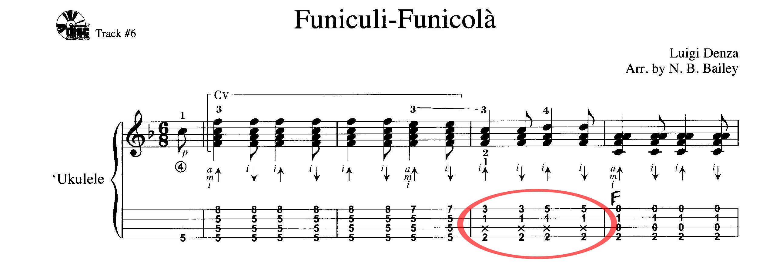House Of Gold Ukulele Chords Technique How To Strum A Ukulele Chord With Skipped String