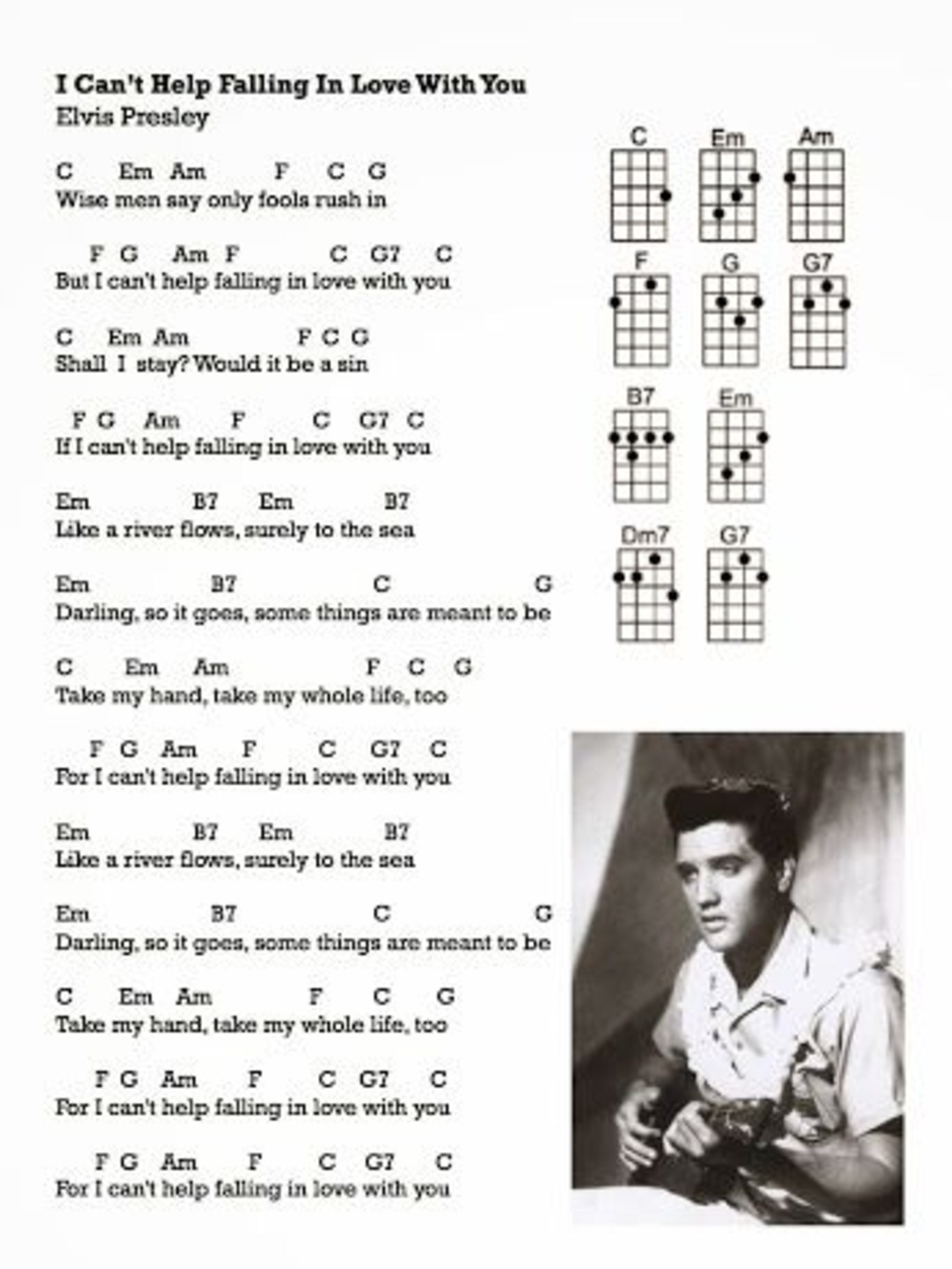 I Can T Help Falling In Love With You Chords Cant Help Falling In Love Chords Ukulele