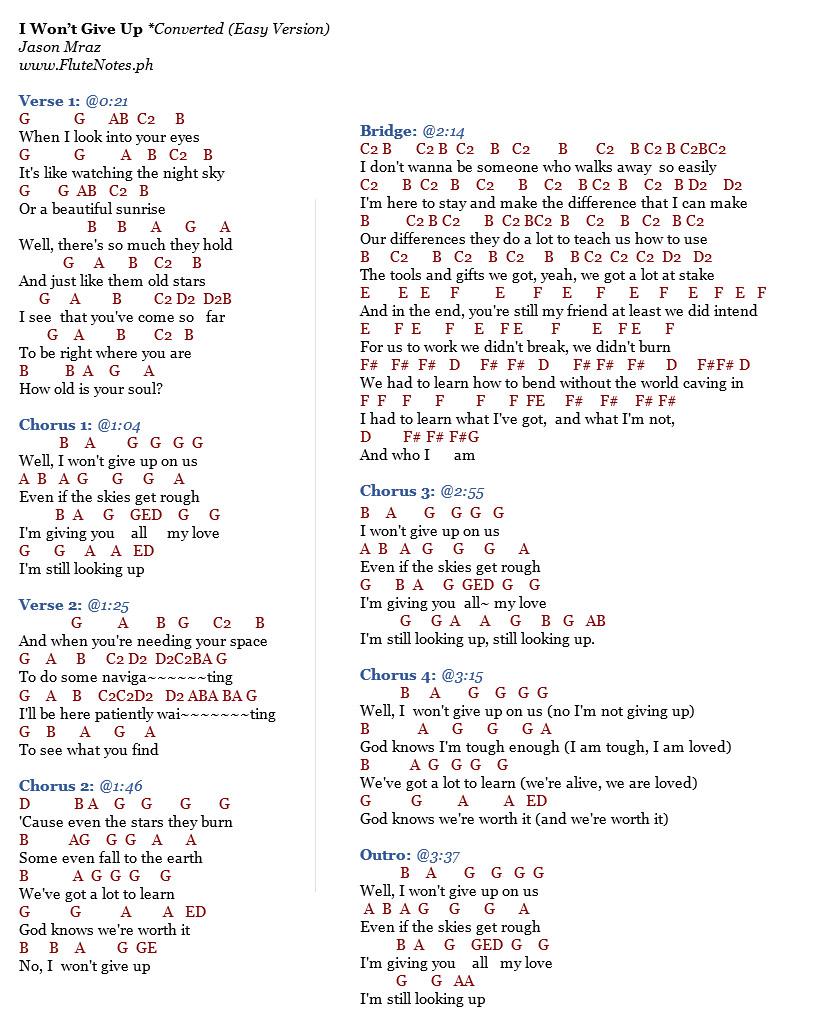 I Won T Give Up Chords I Wont Give Up Jason Mraz Music Letter Notation With Lyrics For