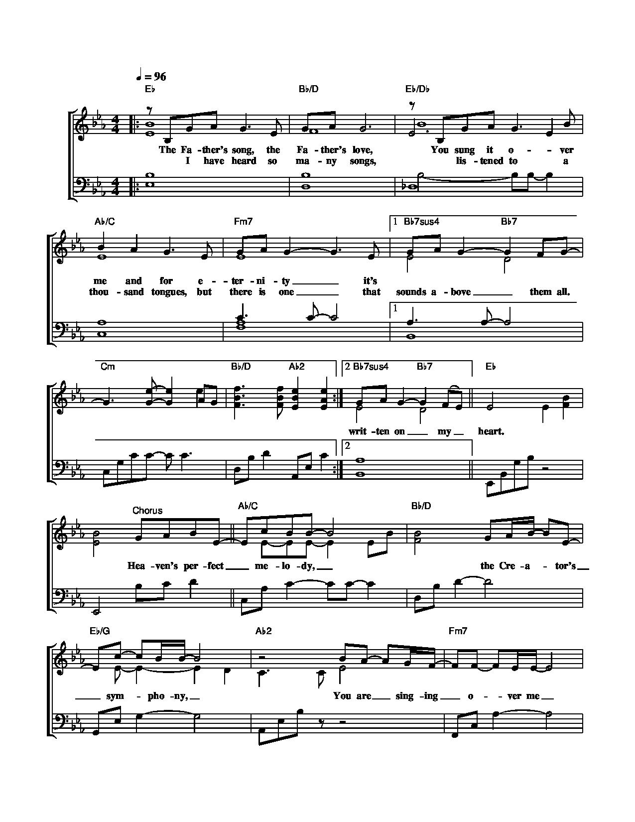 King Of My Heart Chords The Father039s Song Chords Lyrics Matt Redman Weareworship