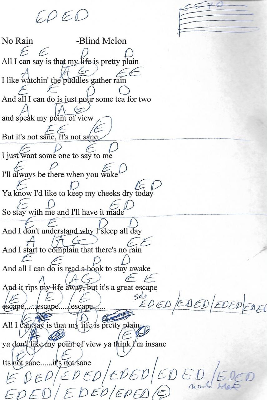 Kiss Me Chords Chords To Kiss Me Ed Sheeran La Dawn Awesomedawn85 On Pinterest Be