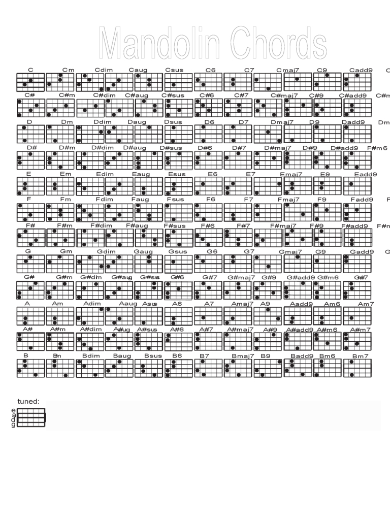 Mandolin Chord Chart 2019 Mandolin Chord Chart Template Fillable Printable Pdf Forms