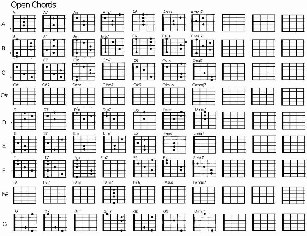 Mandolin Chord Chart Free Mandolin Chord Charts Most Popular Madolin Chord Chart