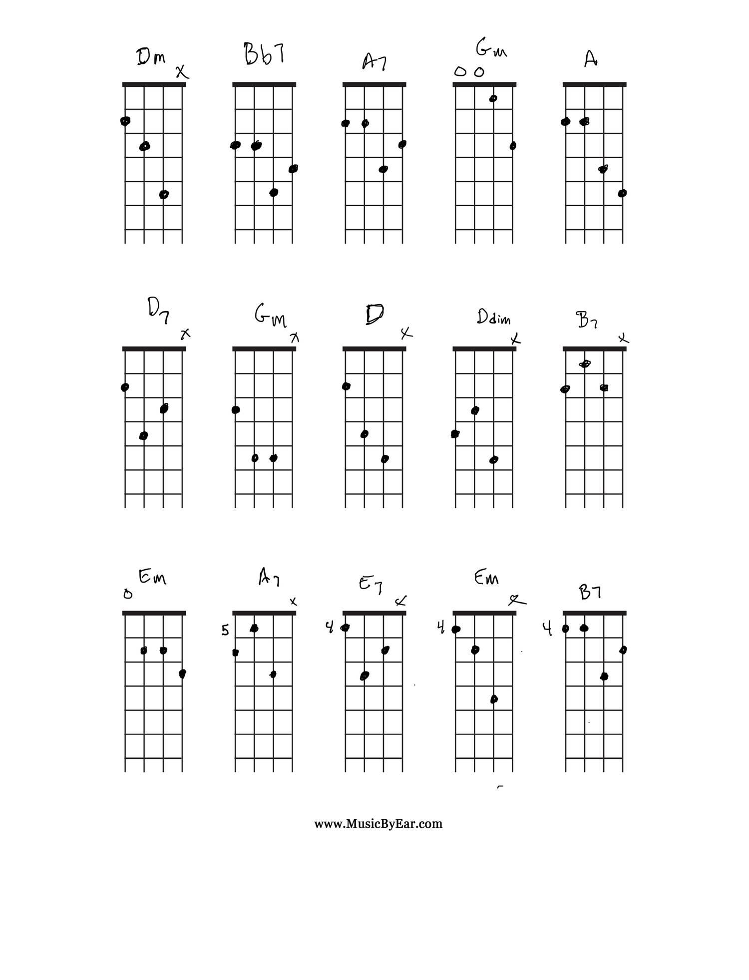 Mandolin Chord Chart Mandolin Chord Chart Pdfpdf Docdroid