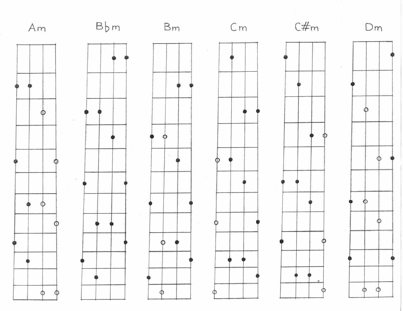 Mandolin Chord Chart Richard Hayes Phillips Lyric Poetry Website