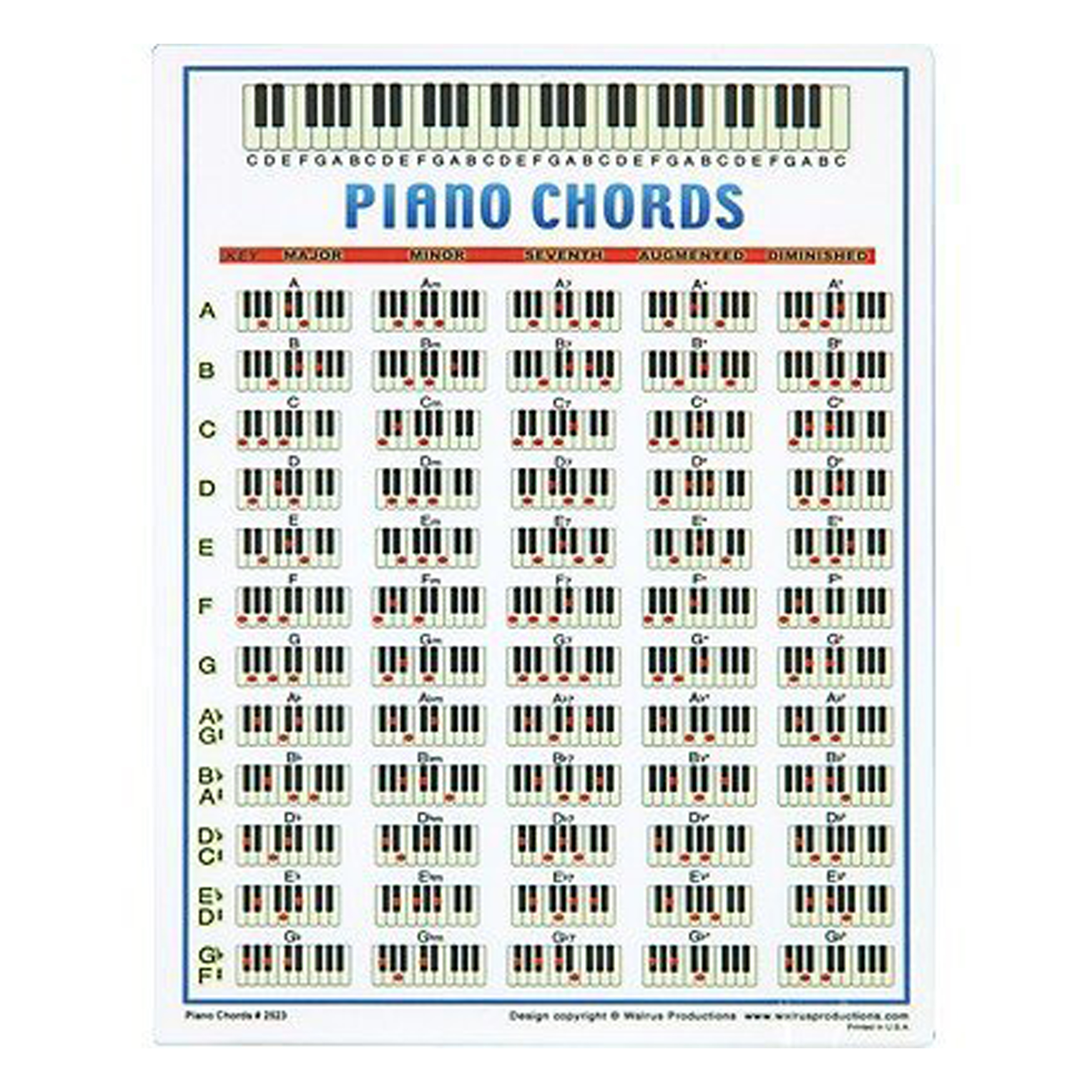 Mandolin Chord Chart Walrus Productions Piano Chord Mini Chart