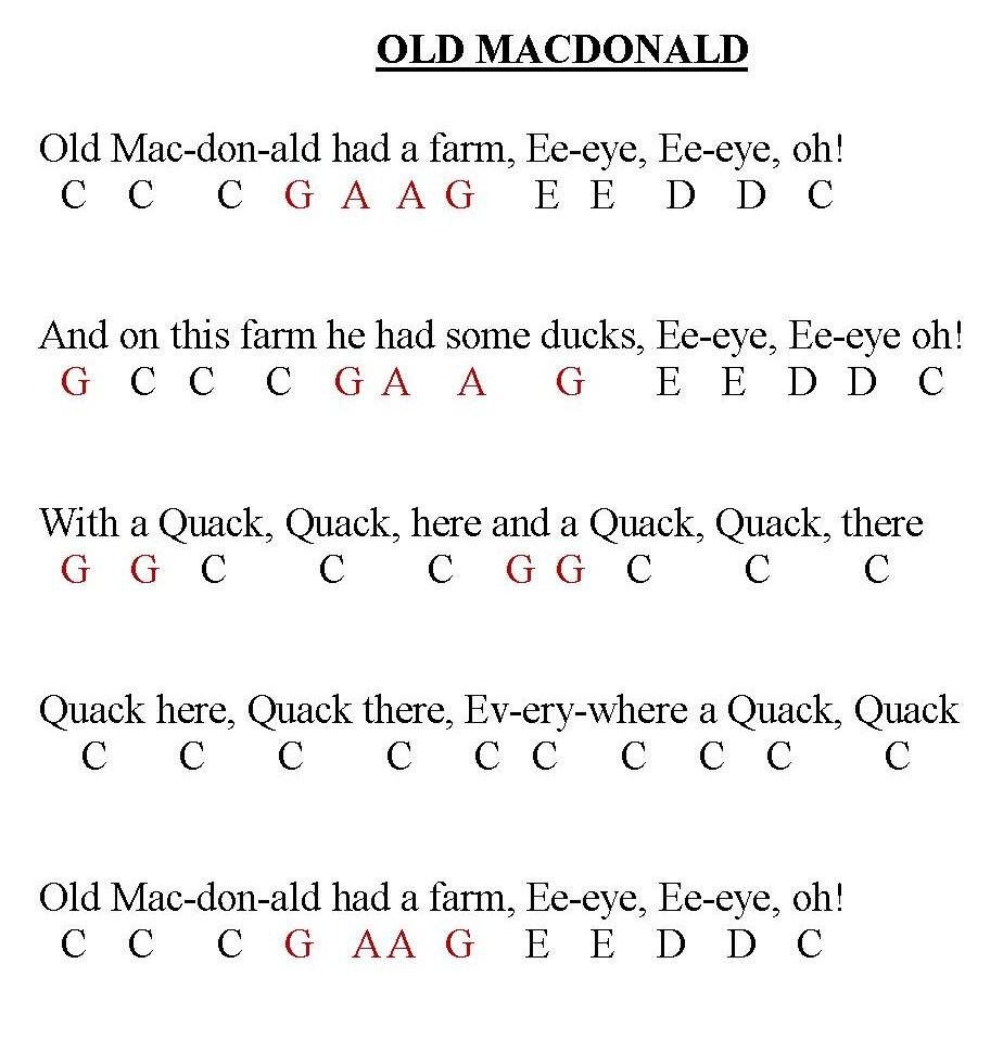 Old Man Chords Piano Man Chords And Lyrics My Piano Keys