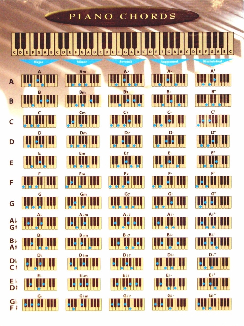 Piano Chord Chart Piano Chord Chart Poster Perfect For Students And Teachers 17x13 Decor 01