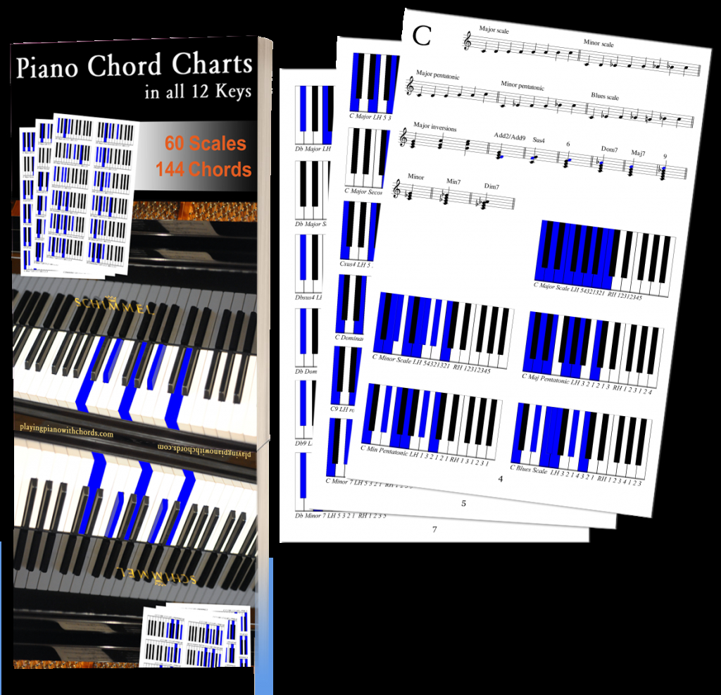 Piano Chord Chart Piano Chord Charts 200 Chords And Scales Get Your Chart For All Keys