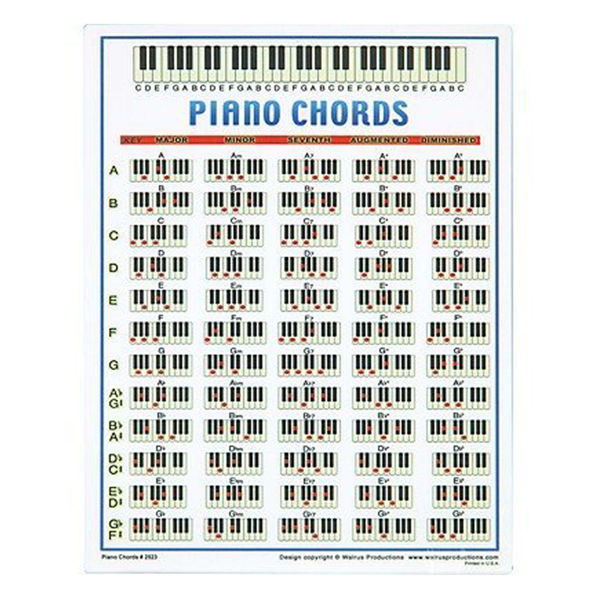Piano Chord Chart Walrus Productions Piano Chord Mini Chart