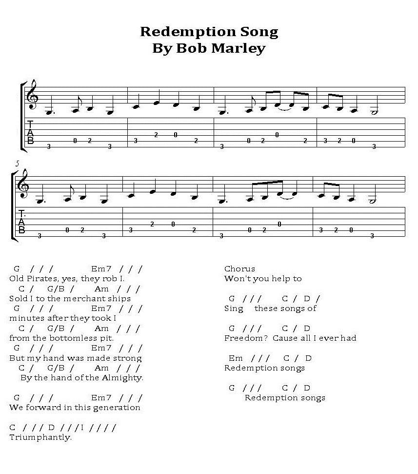 Redemption Song Chords Redemption Song Bob Marley And The Wailers Learn To Play Guitar