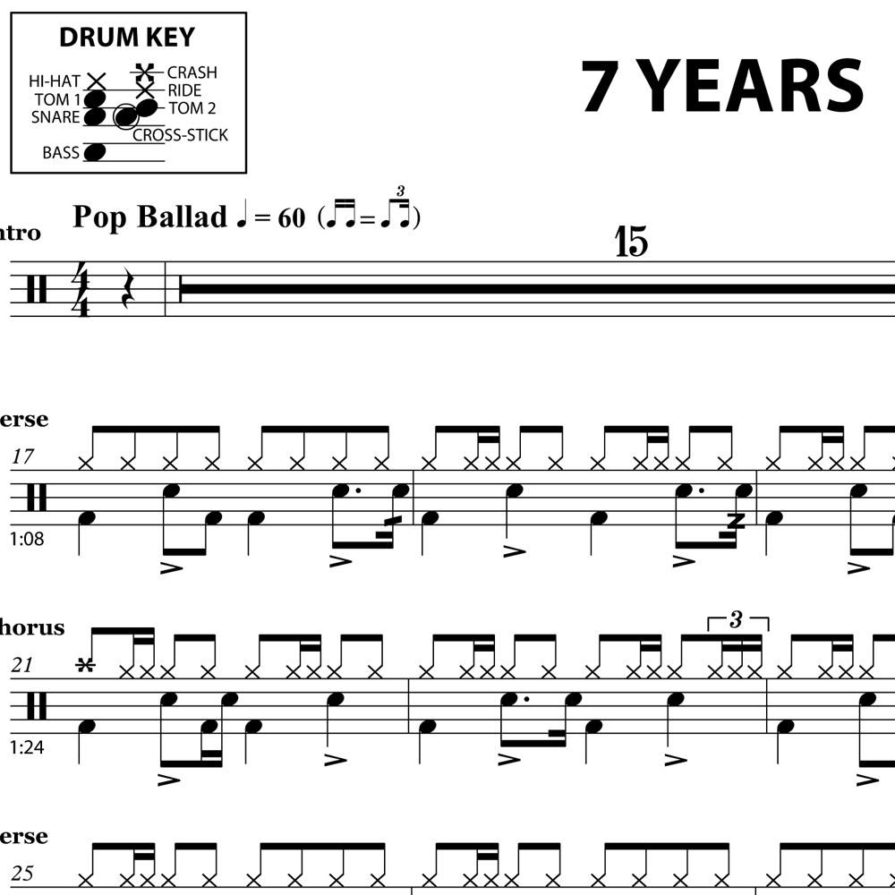 Seven Years Chords 7 Years Lukas Graham Drum Sheet Music