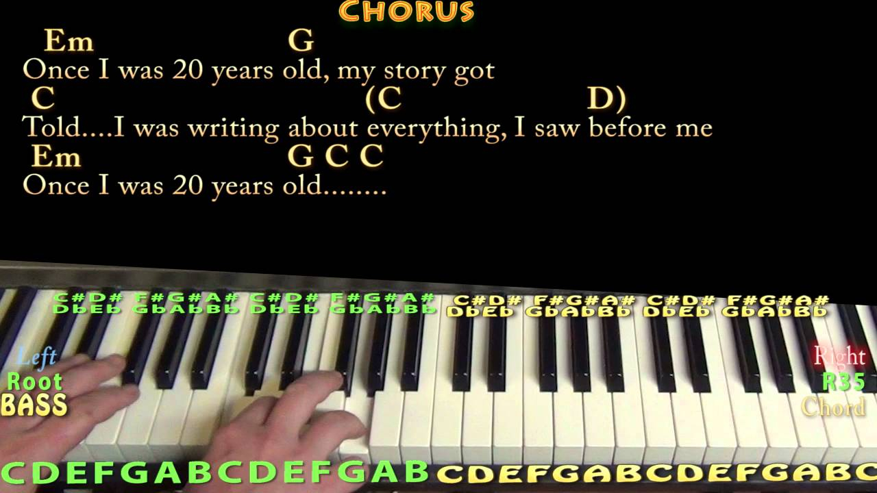 Seven Years Chords 7 Years Lukas Graham Piano Cover Lesson In Em With Chordslyrics