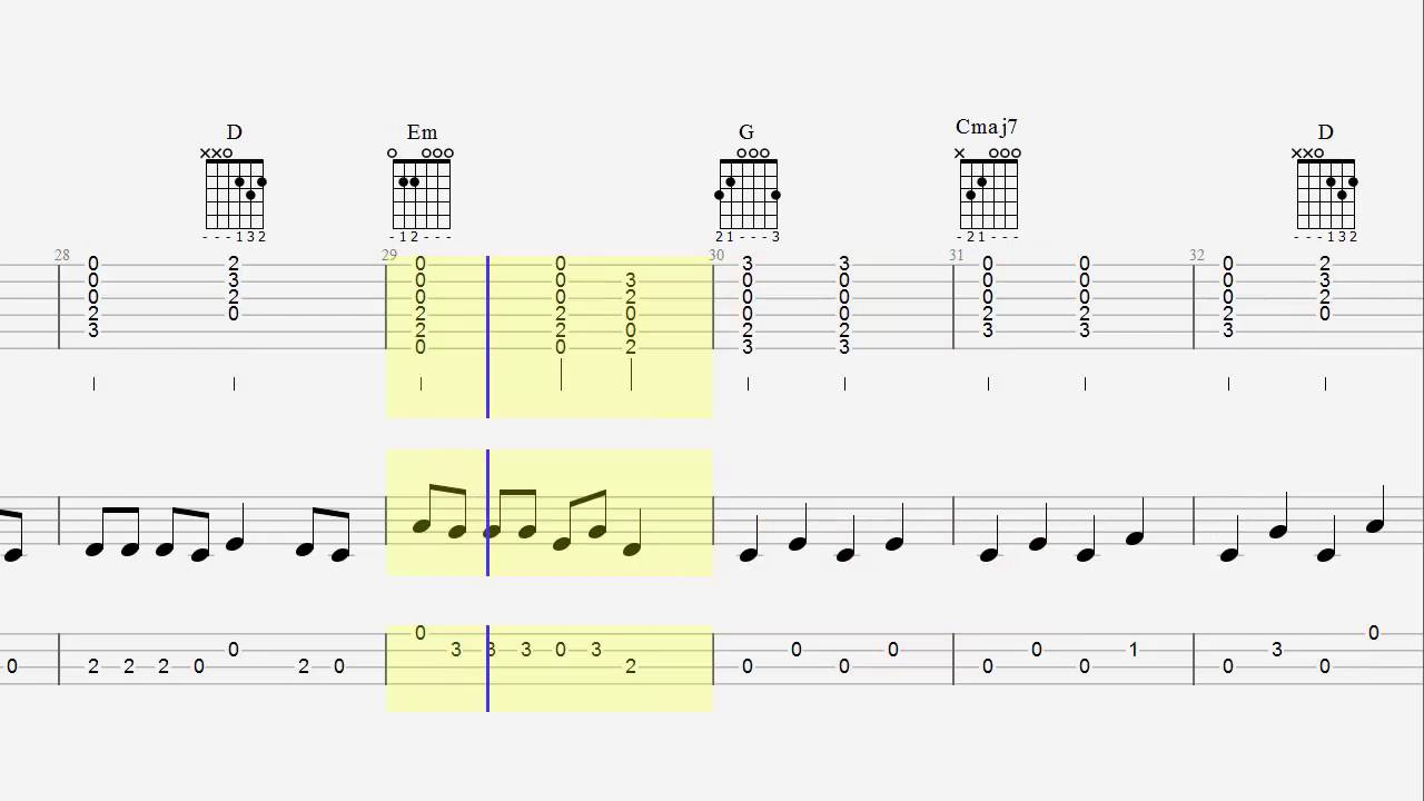 Seven Years Chords Ukulele Tab 7 Years Guitar Chords Capo 5 Lukas Graham Notes