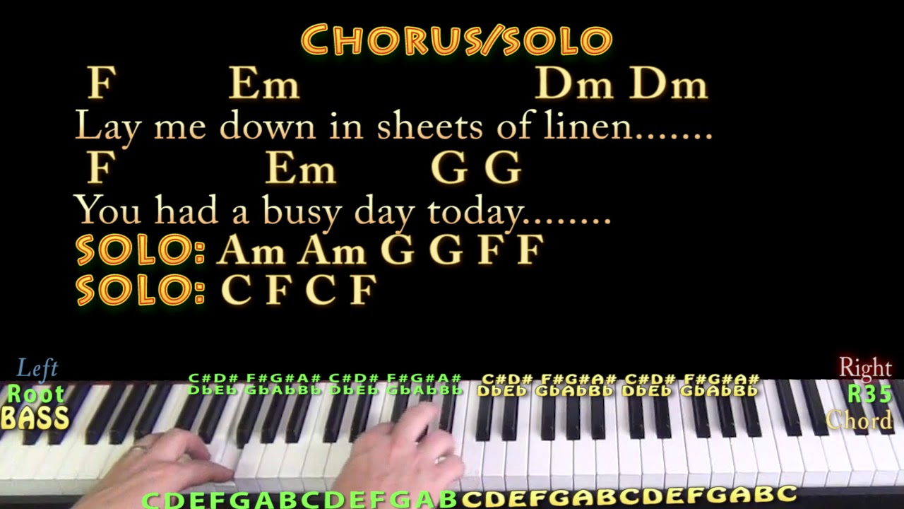 Tiny Dancer Chords Tiny Dancer Elton John Piano Cover Lesson With Chordslyrics