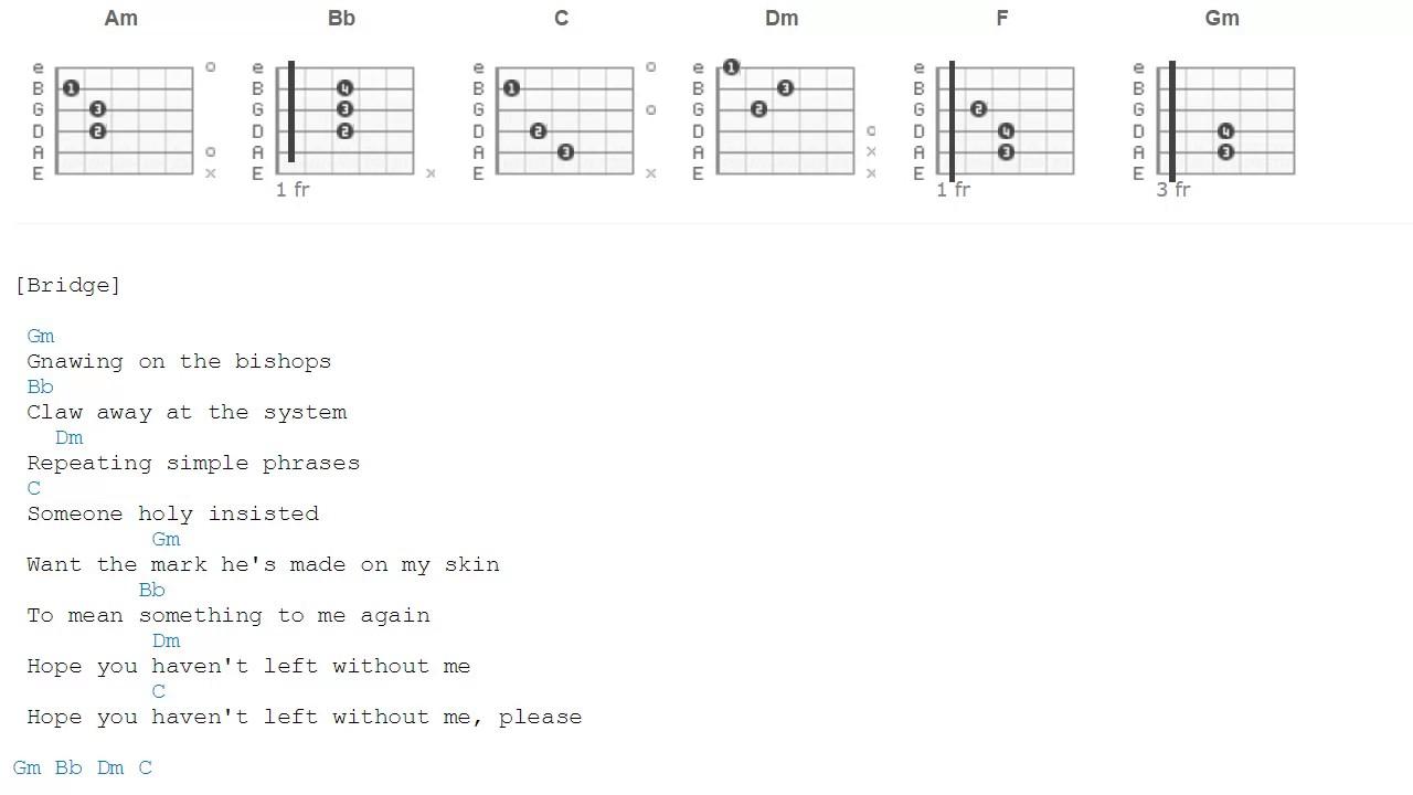 Twenty One Pilots Chords Doubt Twenty One Pilots Guitar Chords