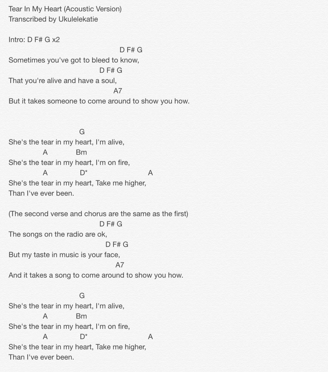 Twenty One Pilots Ukulele Chords Im Still Here Here Are The Ukulele Chords For The Acoustic