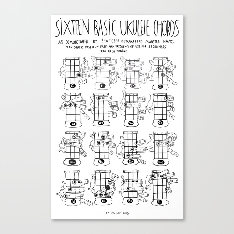 Ukulele Chord Chart Kwink Ukulele Chords Chart 16 Basic Ukulele Chords Canvas Print