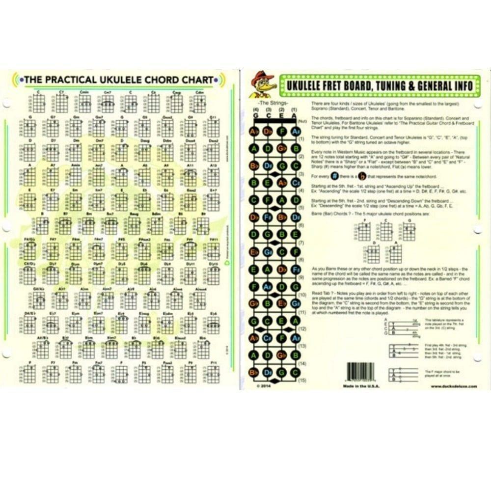 Ukulele Chord Chart The Practical Ukulele Chord Chart