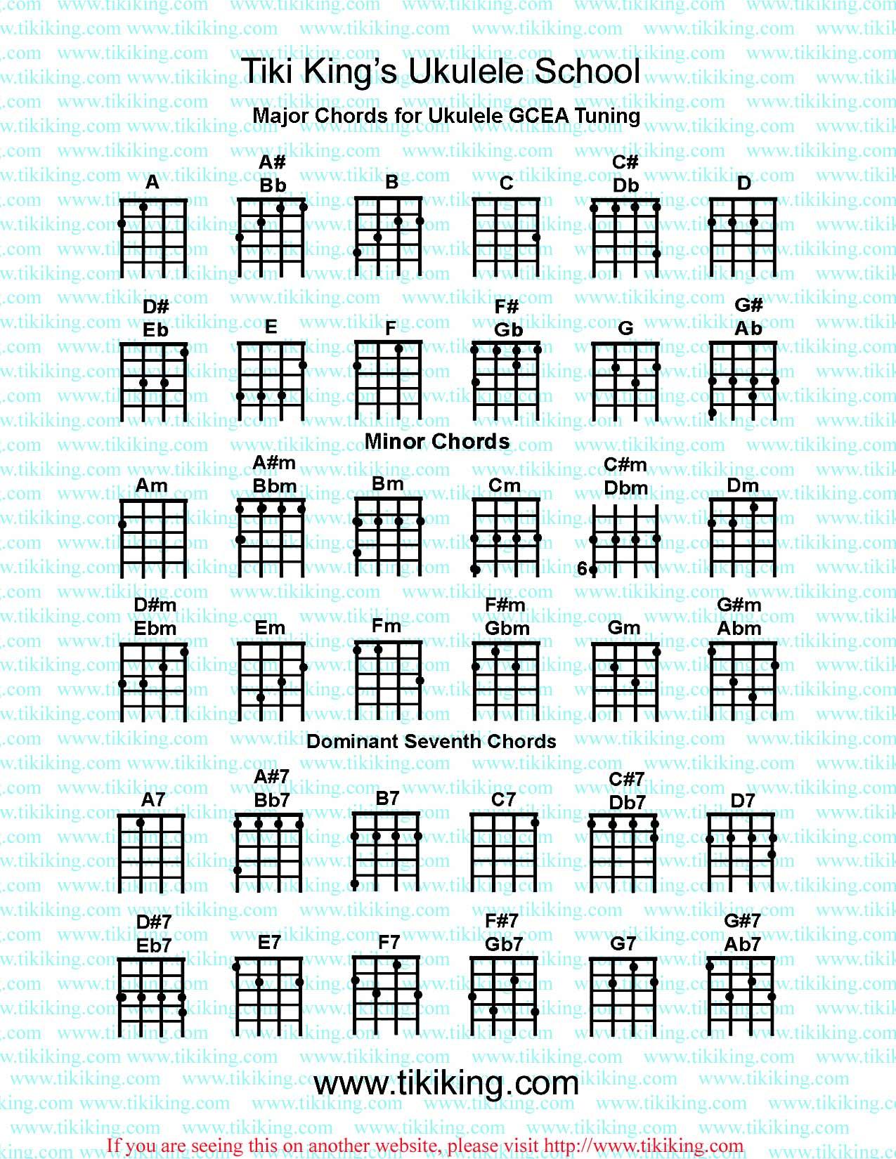 Ukulele Chord Chart Tiki Kings Ukulele Chord Chart 1