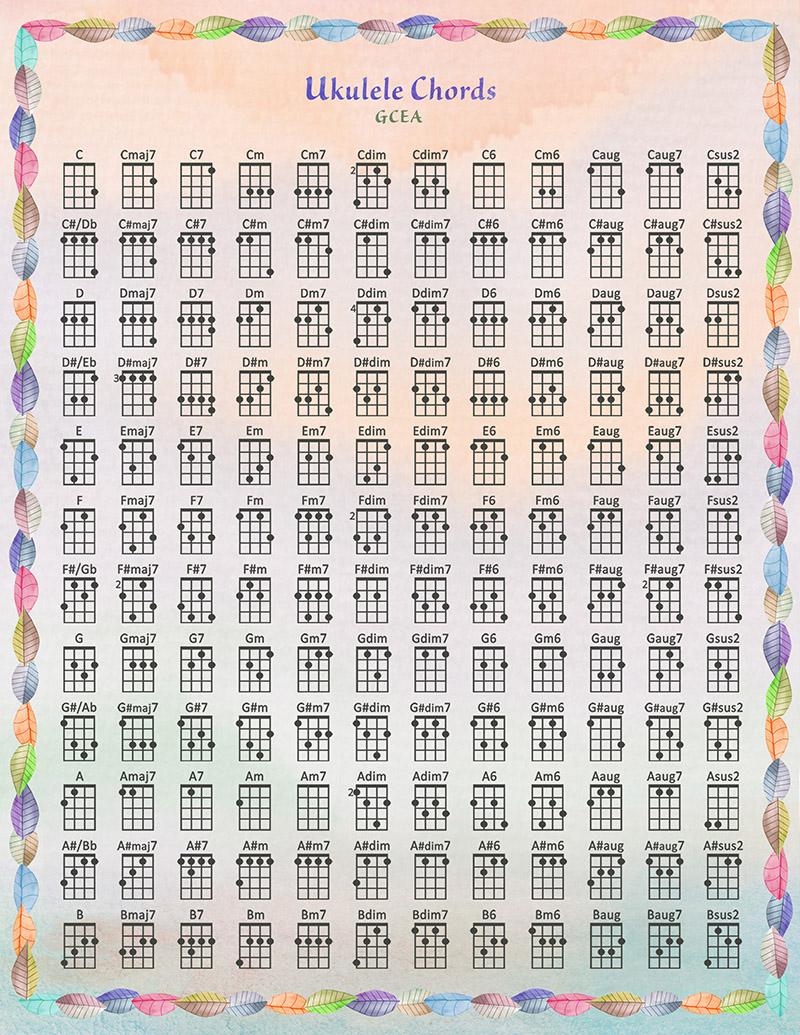 Ukulele Chord Chart Ukulele Chord Chart Leaf Border