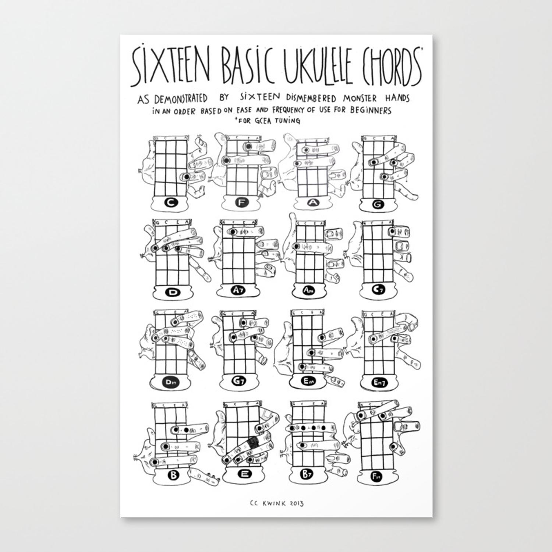 Ukulele Chords Chart Kwink Ukulele Chords Chart 16 Basic Ukulele Chords Canvas Print