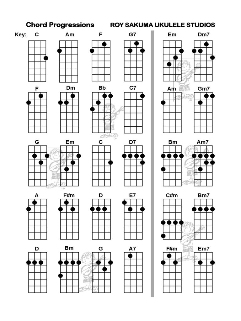 Ukulele Chords Chart Ukulele Chord Progressions Chart Edit Fill Sign Online Handypdf