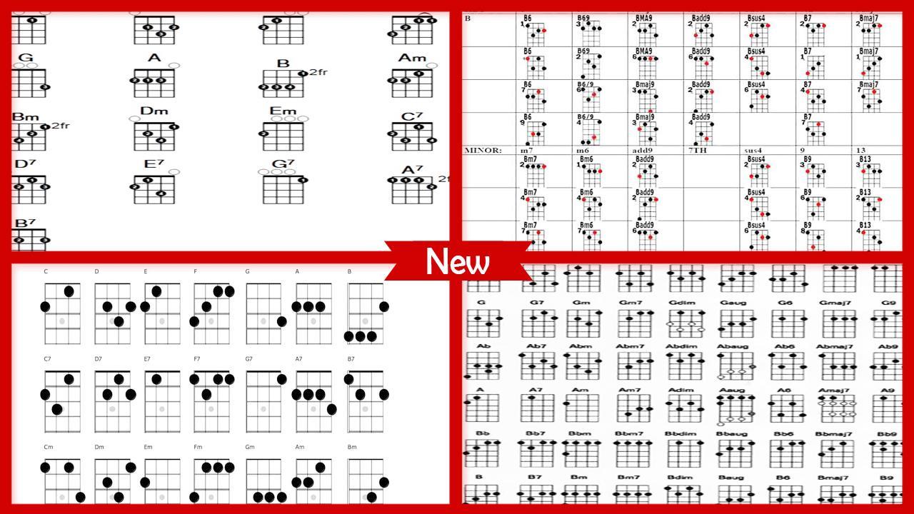 Ukulele Chords Chart Ukulele Chords Chart For Android Apk Download