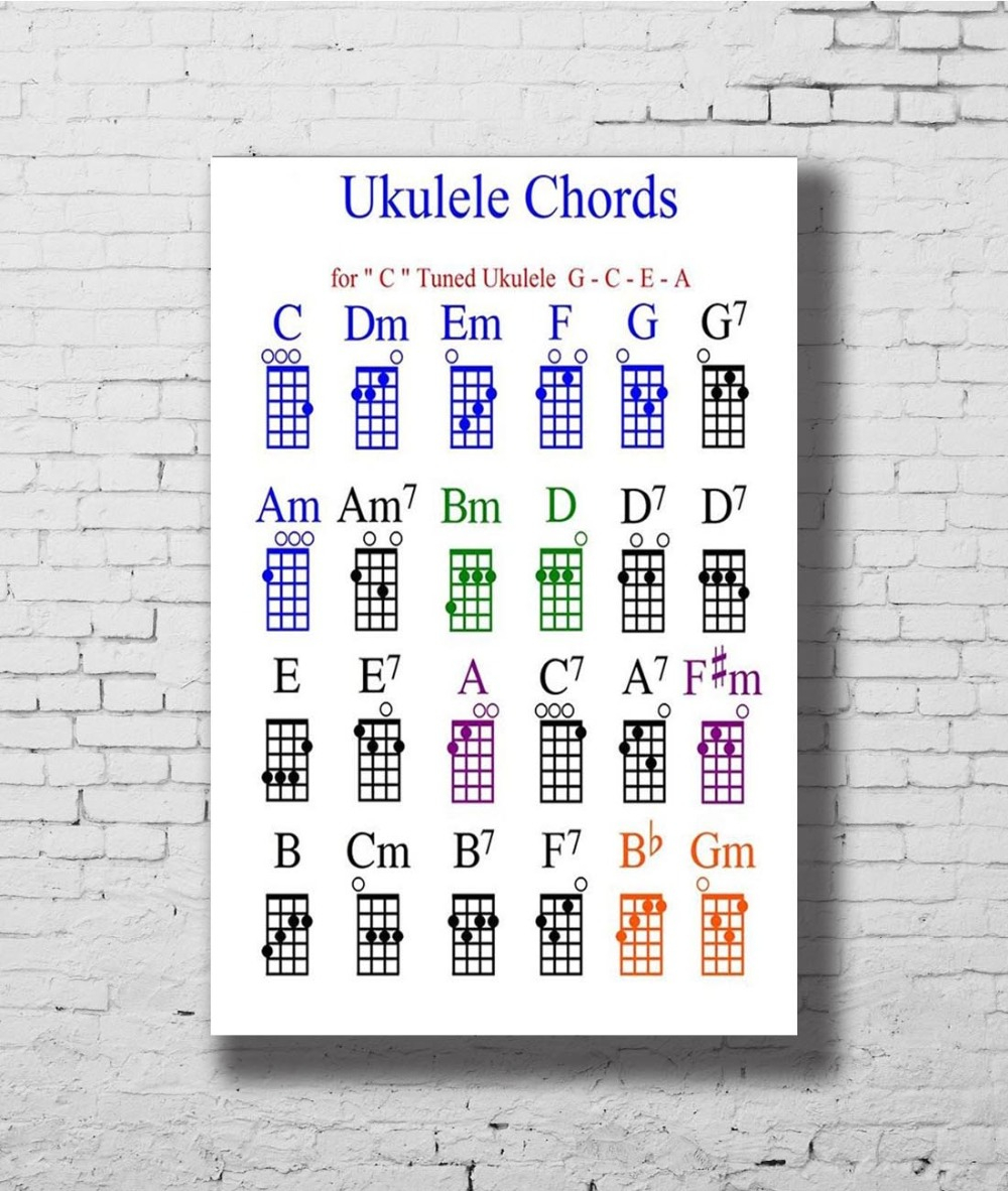 Ukulele Chords Chart Us 735 7 Offg 784 Ukulele Chord Chart Art Fabric Home Decoration Art Poster Wall Canvas 12x18 20x30 24x36inch Print In Painting Calligraphy From