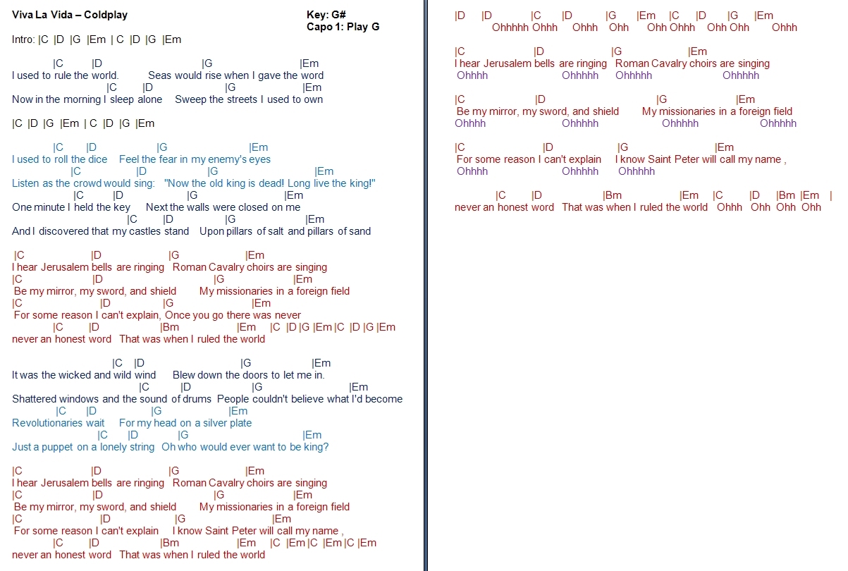 Viva La Vida Chords Talkingchord Coldplay Viva La Vida Chords