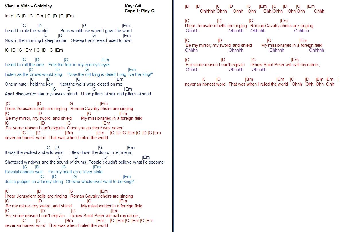 Viva La Vida Chords Talkingchord Coldplay Viva La Vida Chords