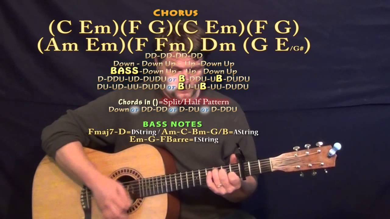 When We Were Young Chords When We Were Young Adele Guitar Lesson Chord Chart Capo 3rd