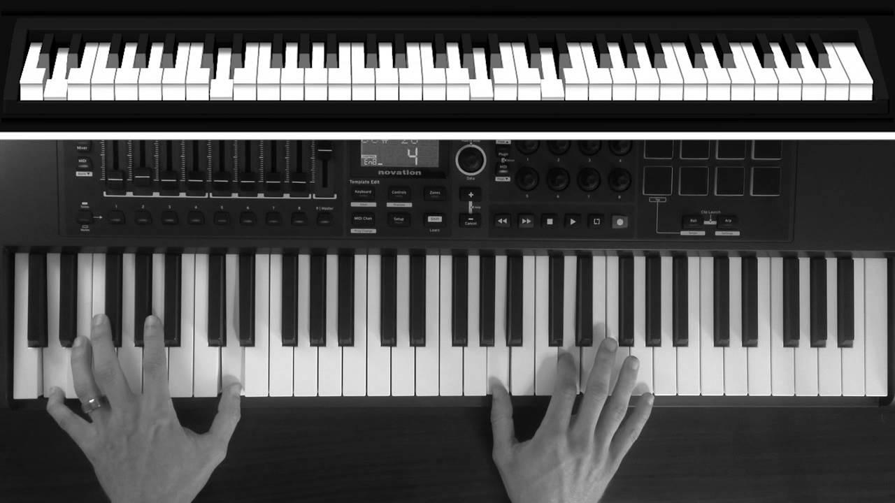 You Make Me Brave Chords Piano Tutorial You Make Me Brave Bethel Music Key Of D